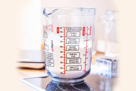 Science Measuring Cup